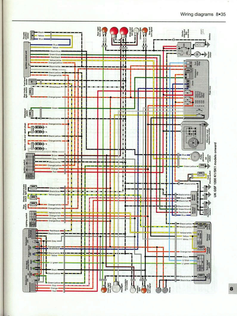elec_110 suzuki bandit 1200 wiring diagram Basic Electrical Wiring Diagrams at reclaimingppi.co