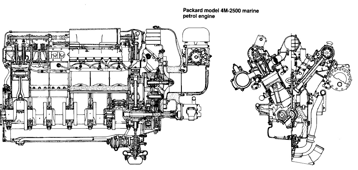 Packard 4m 2500 Engine. Parts. Wiring Diagram Images