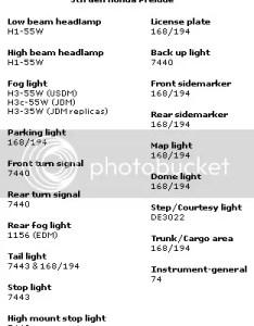 Report this image also th gen prelude daytime running lights honda forum rh preludeonline