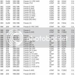 2016 Dodge Dart Sxt Radio Wiring Diagram Honeywell Rth8580wf Crx Honda Diagrams Images Toyota Supra Furthermore 92 Civic