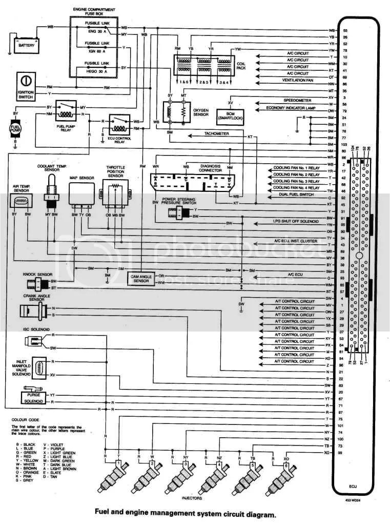 efpinouts ef falcon wiring diagram ef wiring diagrams collection ford ef wiring diagram at gsmx.co