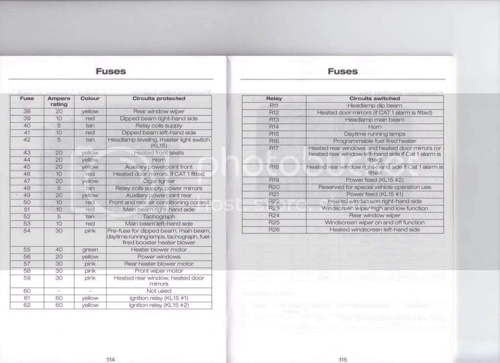 And X 13 Motor Wiring Diagram Wire Colors Ford Transit Forum View Topic Mk 7 Fuse Details Fuse