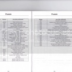 2010 Jeep Wrangler Wiring Diagram Full House Transit Fuse Box Ford Forum U2022 View Topic Mk 7 Details Locationtransit