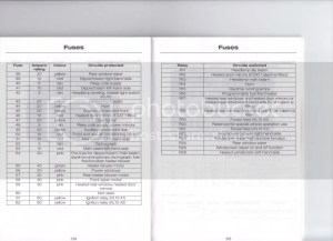 Ford Transit Forum • View topic  MK 7) Fuse Details Fuse
