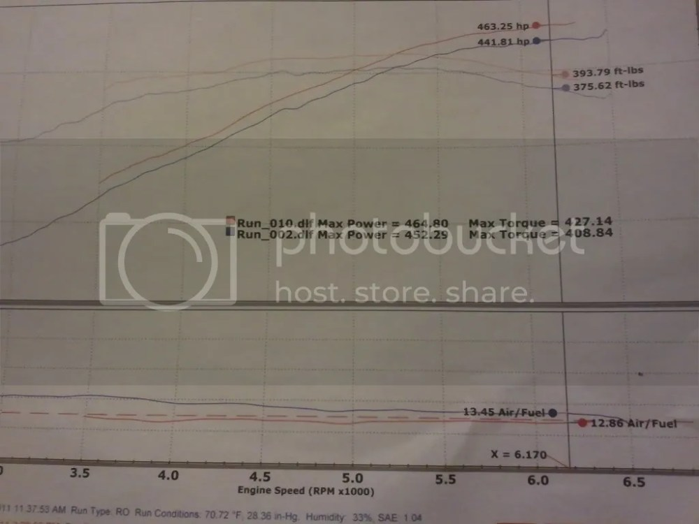 medium resolution of http s358 photobucket com albums o 7 14 16 31 mp4