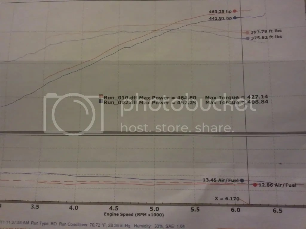 hight resolution of http s358 photobucket com albums o 7 14 16 31 mp4