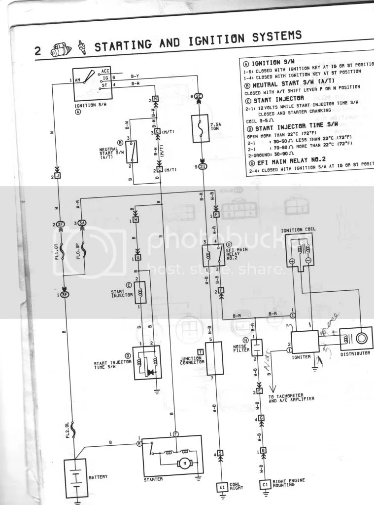 1984 Ra65 22re Wiring Diagrams