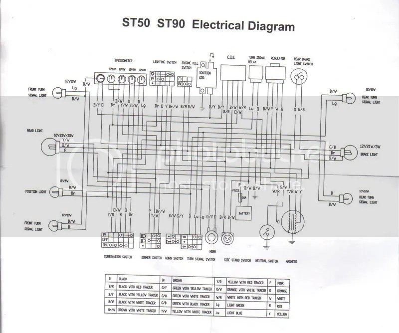 12V Cdi Electrical Guru Needed