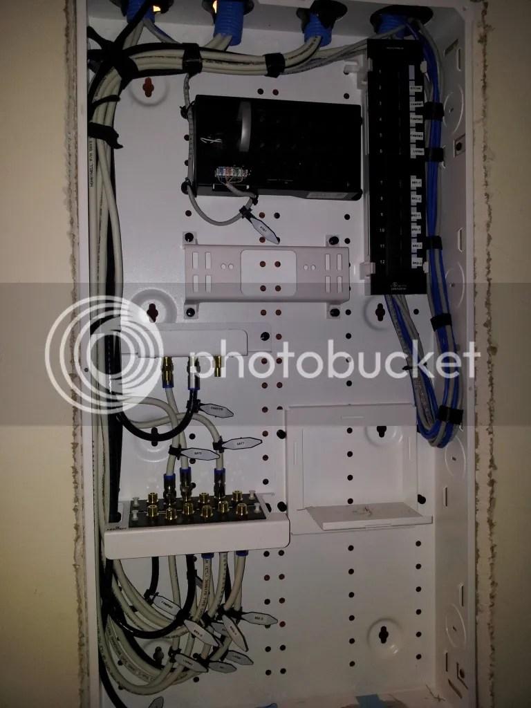 Structured Wiring Box
