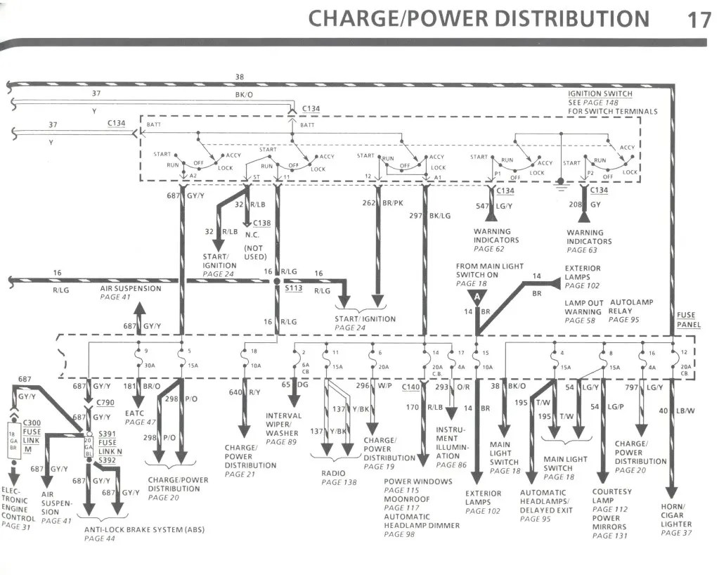 hight resolution of mark 7 fuse diagram wiring diagram centre lincoln mark vii fuse box wiring library