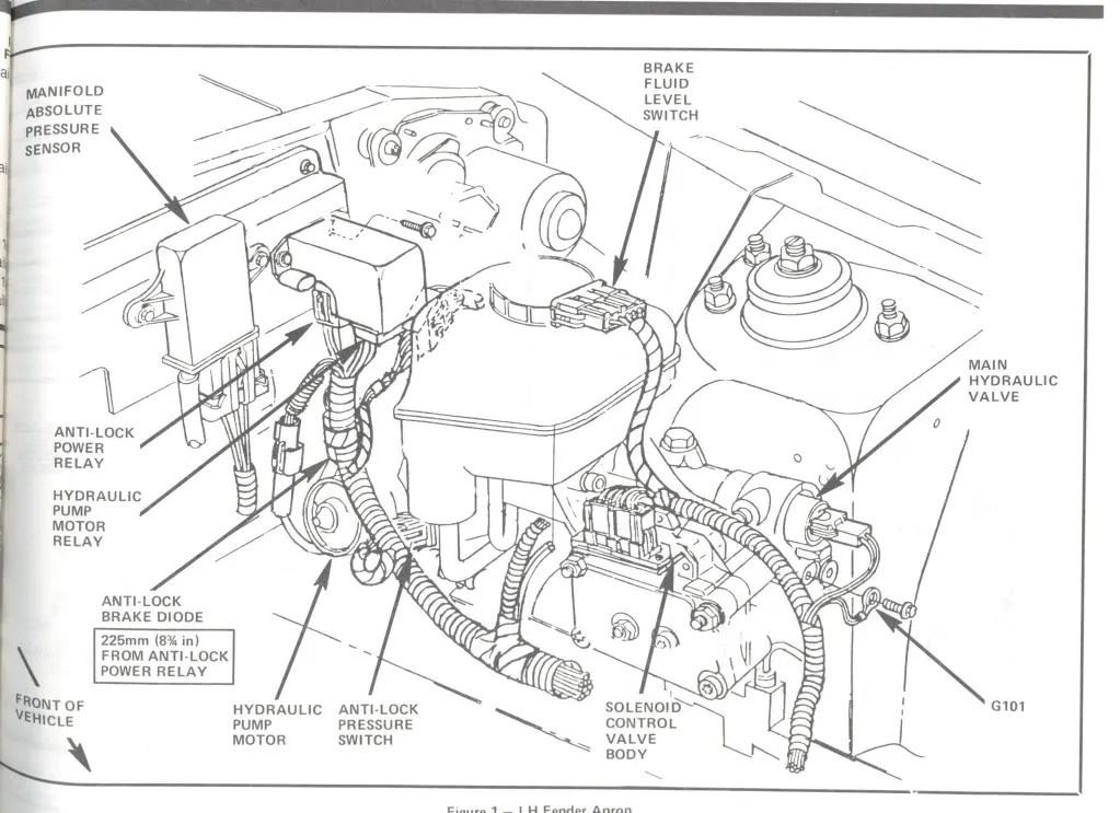 1987 Lincoln Mark Vii Lsc Fuse Box Diagram,Mark • Highcare