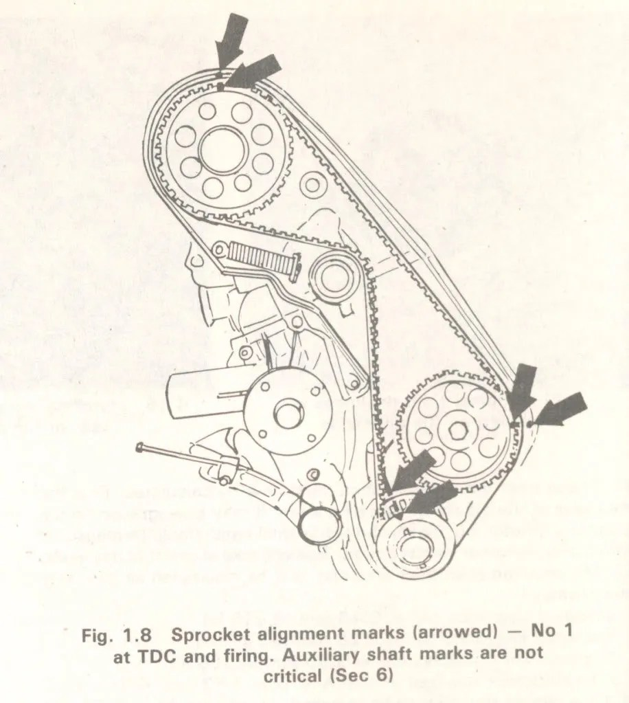 medium resolution of  volvo 240 dl engine diagram image