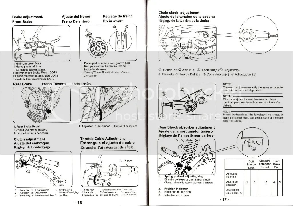 Manual de usuario de la Yamaha Enticer YBA 125
