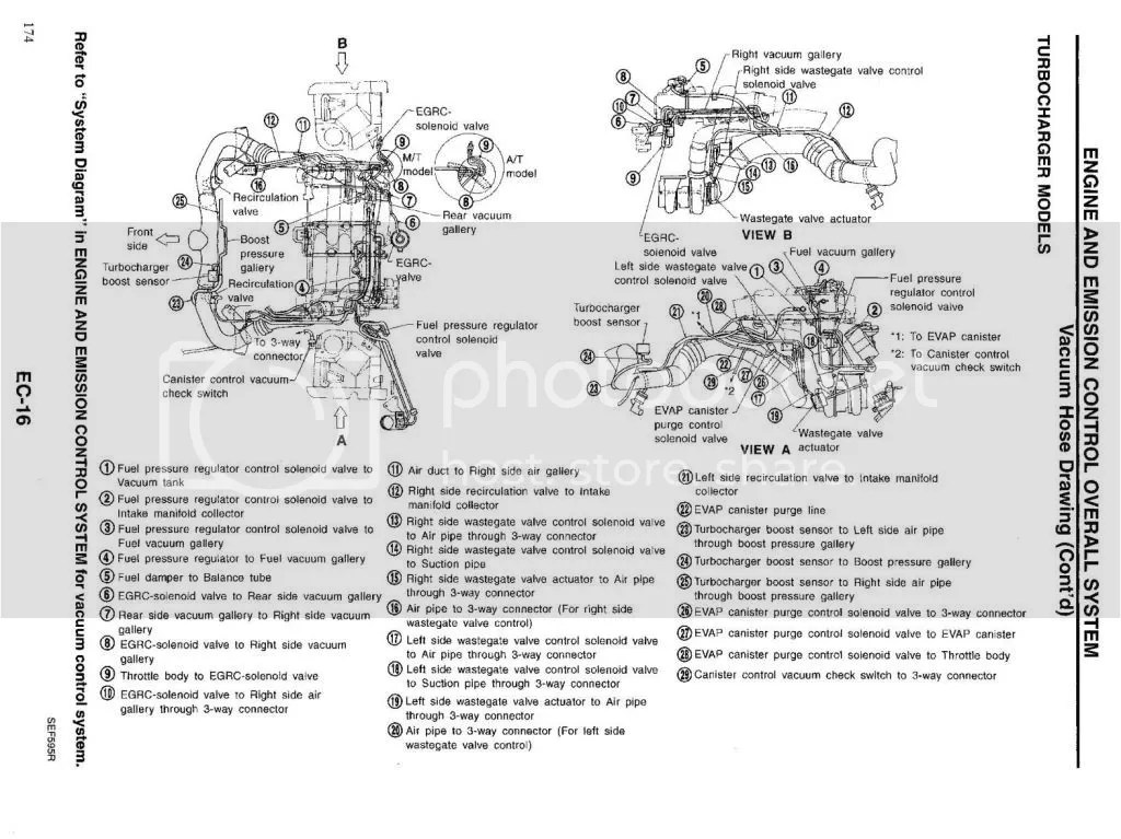 Service manual [1992 Nissan 300zx Purge Valve Solenoid