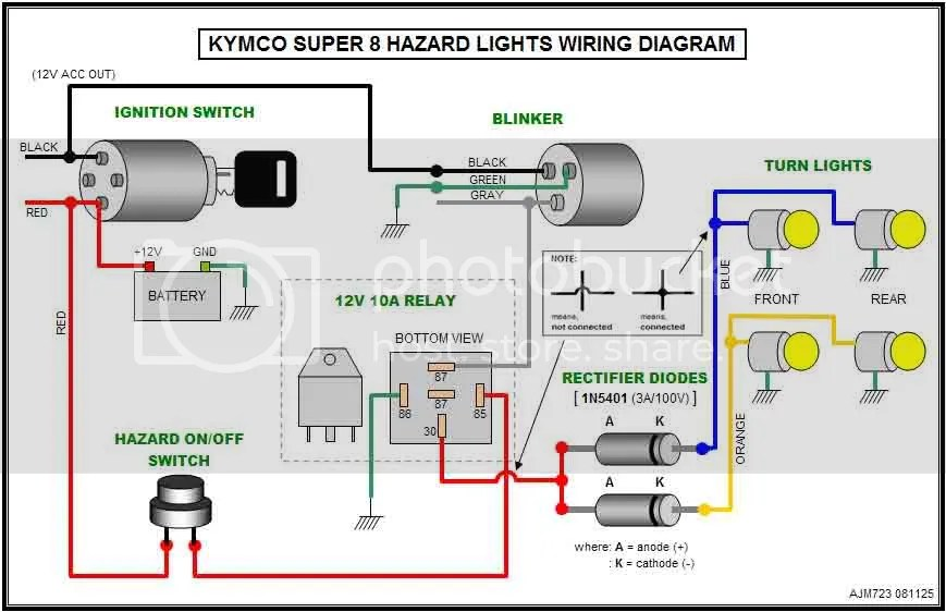 Hazard Wiring Diagram For Motorcycle