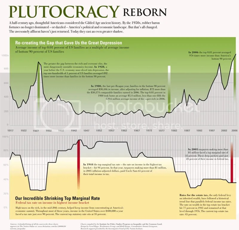 Plutocracy photo plutocracy reborn_zpskraxotvv.jpg