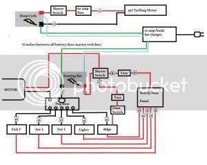 Does my wiring diagram jive?  TinBoats