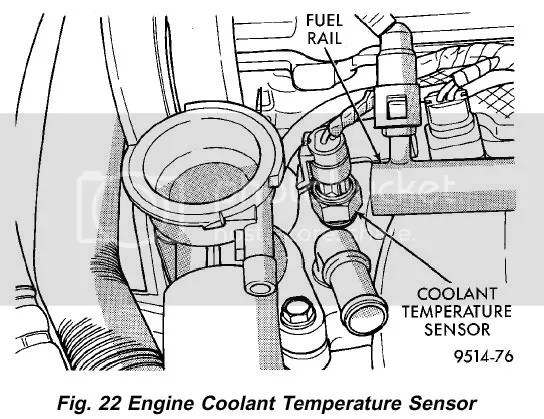 1995 Dodge Ram 1500 Coolant Temperature Sensor Location