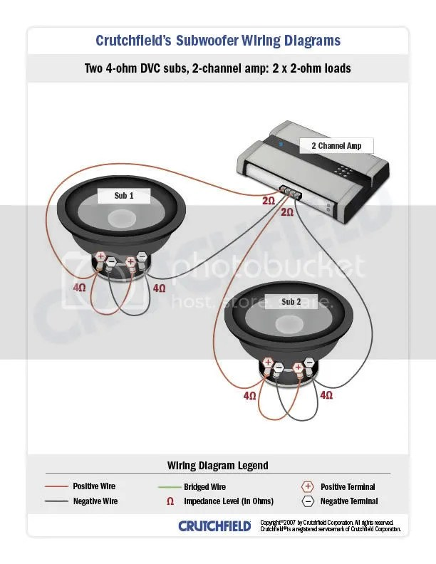 pioneer dvc sub wiring diagram a 220 outlet help!! wire 2 dual voice coil subs to 1 channel amp?!?!