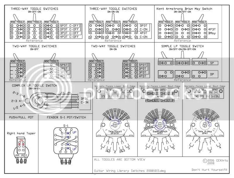 Ibanez Artcore Wiring Diagram, Ibanez, Get Free Image