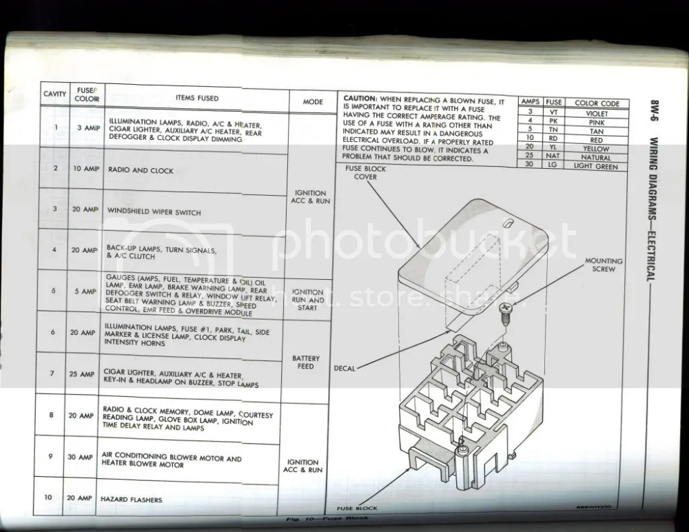 medium resolution of 1990 dodge dakota fuse box diagram schema diagram database 1990 dodge caravan fuse box diagram