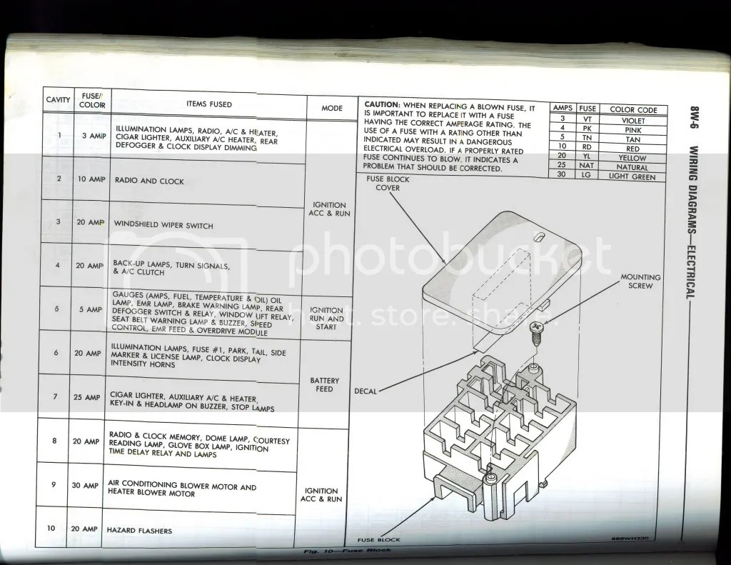 hight resolution of 96 dodge dakota fuse diagram dodgetalk dodge car forums dodge fuse box for 1998 dodge ram