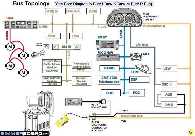 Schemas Electrique E38