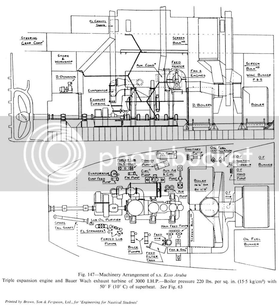 Main engine SS Esso Auba (I), with Bauer Wach exhaust turbine