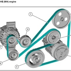 2005 Ford Escape Serpentine Belt Diagram How To Wire 3 Light Switches In One Box Chain Or | Mk6 Fiesta St Technical Talk