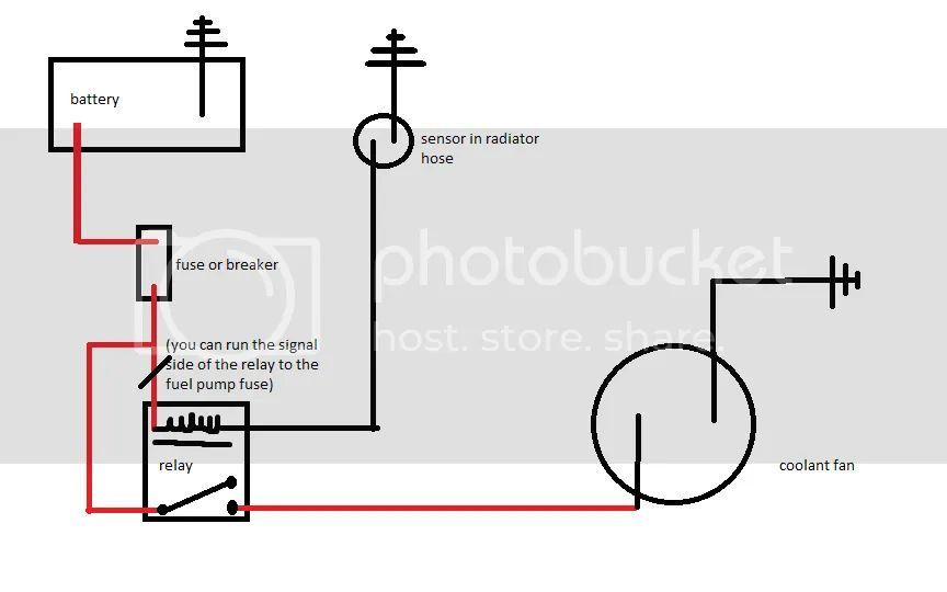 simple hot swap controller