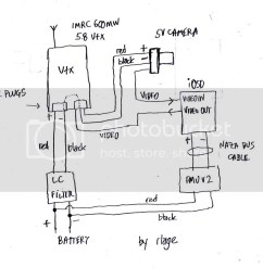 wiring schematics archive fpvlab fpv without the interference [ 1024 x 976 Pixel ]