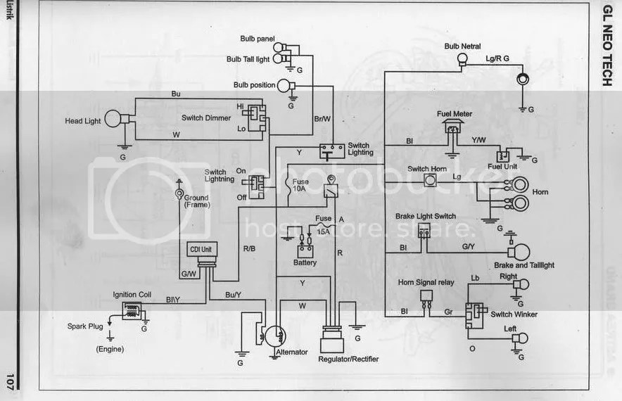Diagram Wiring Diagram Megapro 2009 Full Version Hd Quality Megapro 2009 Diagramsouthm Gisbertovalori It