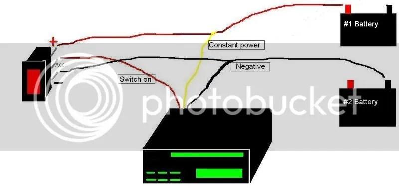 Wiring Diagram Also 1996 Ezgo Golf Cart Wiring Diagram Also Ez Go