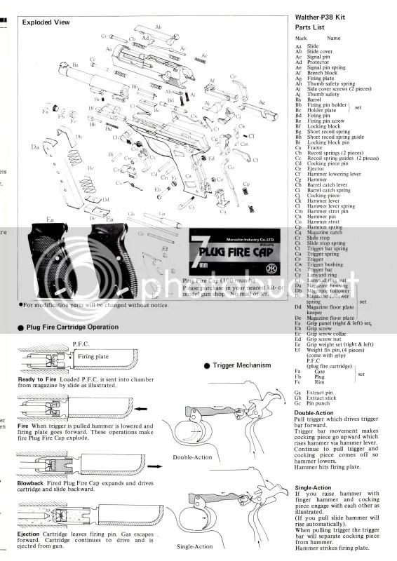 Marushin P38 Kit Instructions