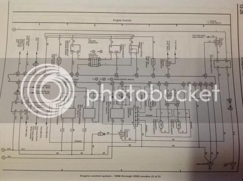 Ecu Pinout Wiring Harness Wiring Diagram Wiring Schematics Free