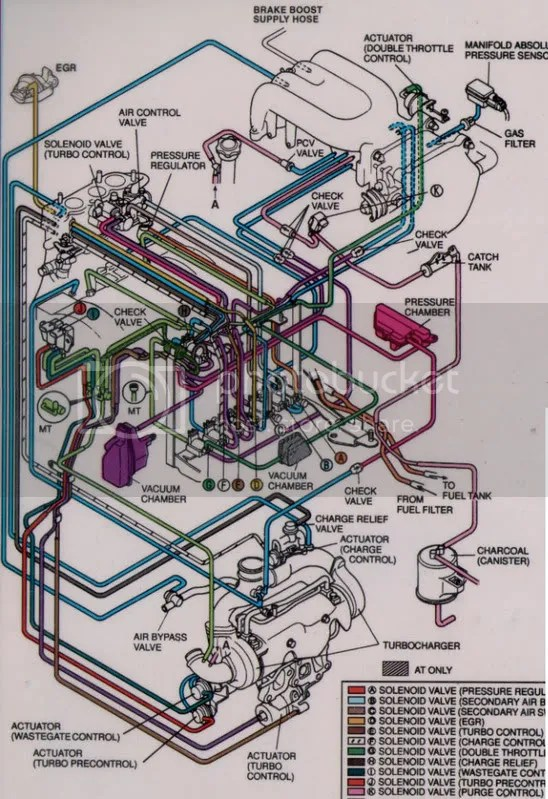 Mazda Rx8 Vacuum Diagram