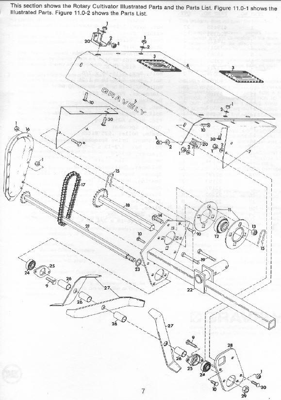 gravely rotavator