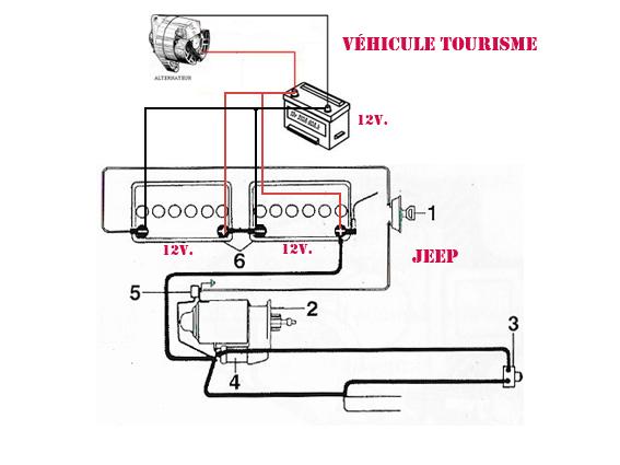 jeep schema moteur electrique 12v