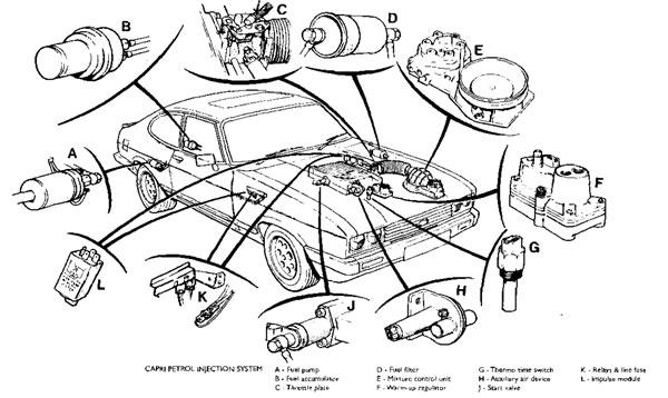 BMW K100 K-Jetronic inj. Performance Chip