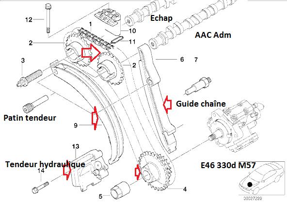 [ BMW E46 330d m57 an 2001 ] Claquement dans haut moteur
