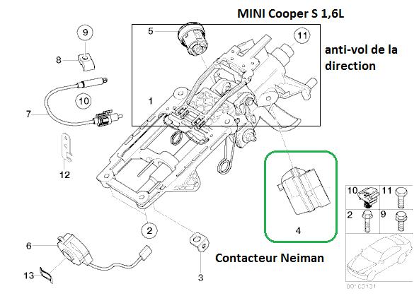 [ Mini Cooper S 1.6 ess an 2003 ] problème centralisation