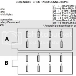 Citroen Berlingo Van Wiring Diagram Coleman Electric Furnace Up Jvc Kdr311 Stereo To Lingo - General Owners Club. The ...