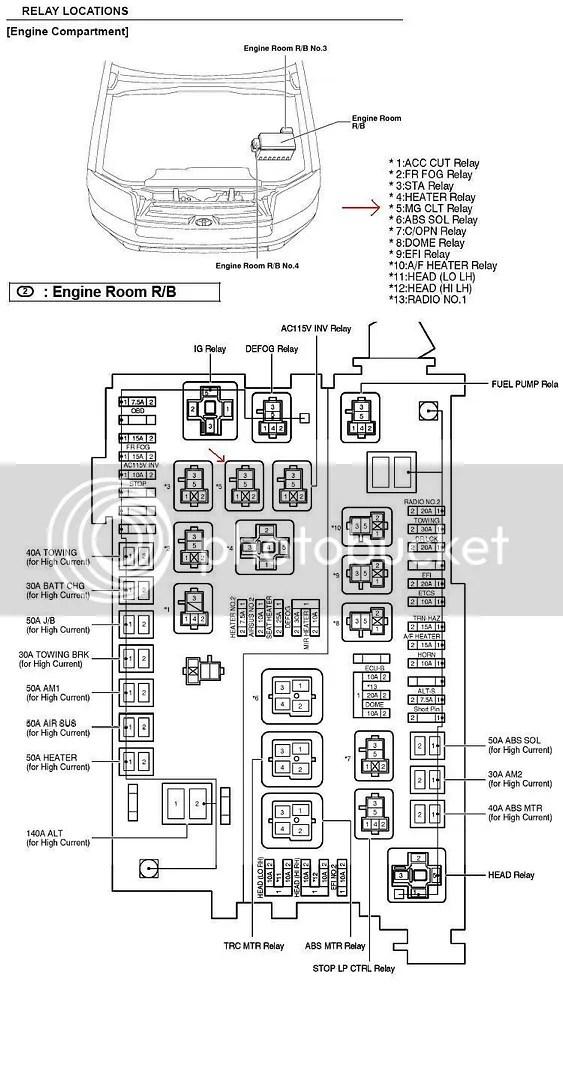medium resolution of toyota hilux aircon wiring diagram