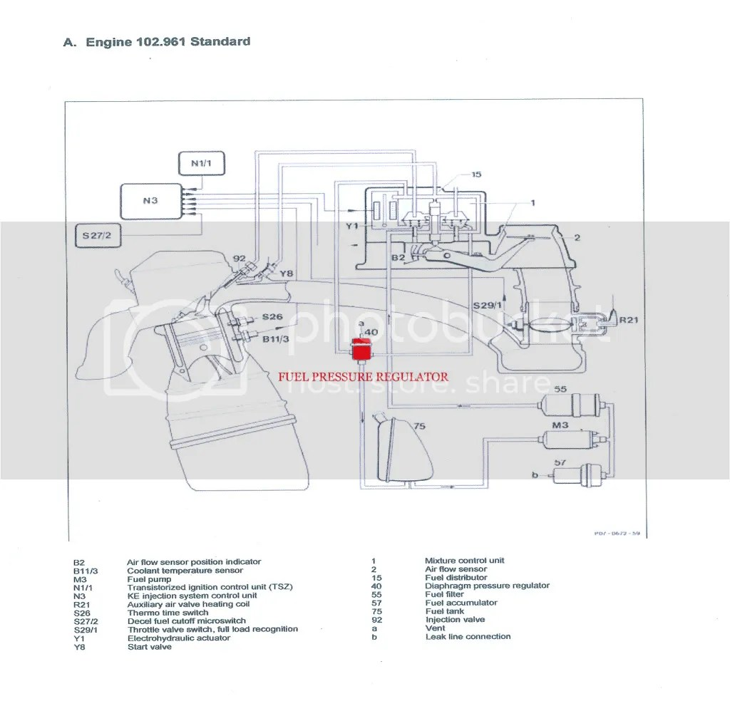 W201 Vacuum Diagrams All