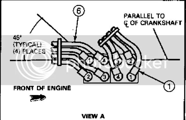 Discuss How To: Dual ignition Plug mod (Dual plug 2.3/2.5L