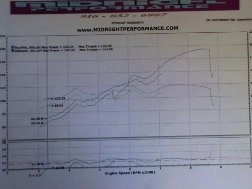small resolution of results 193 whp 124 ftlbs torque