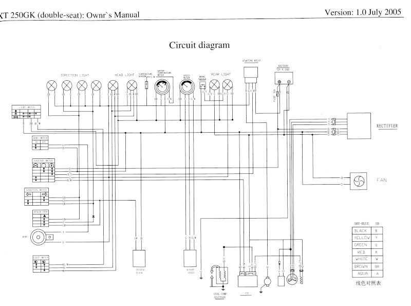 kinroad sahara 250 wiring diagram auto electrical wiring diagram related kinroad sahara 250 wiring diagram