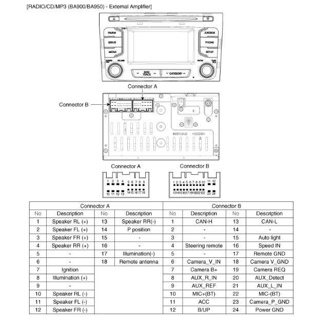 2013 Kia Optima Radio Wiring Diagram : 36 Wiring Diagram