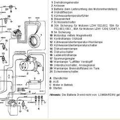 Massey Ferguson Wiring Diagram 1989 Club Car 36 Volt 3517