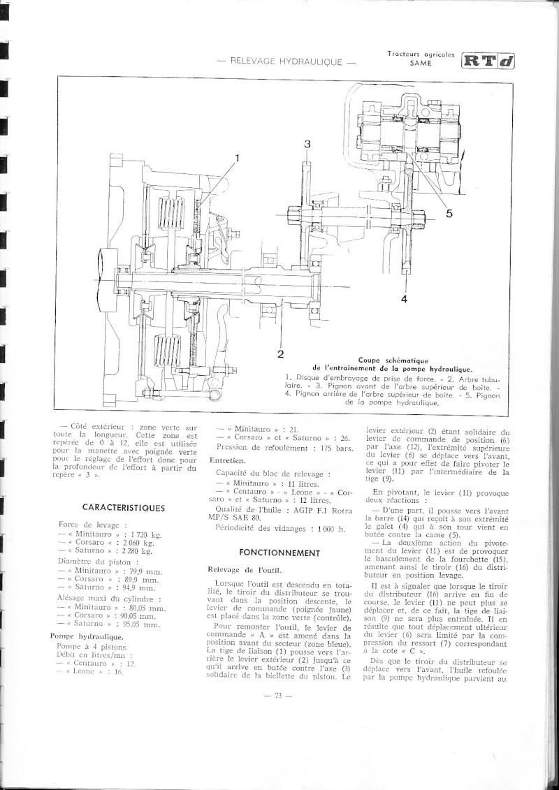 Same Deutz-Fahr passion suite revue technique minitauro